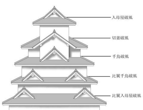 各種破風立面例図.jpg